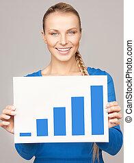 kobieta, z, wzrost, wykres, na desce
