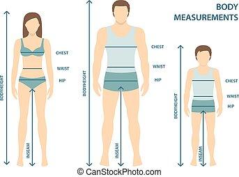 Favorit Koerper, maße, diagramm, tabelle, weibliche , maß, mann, kleidung QR96