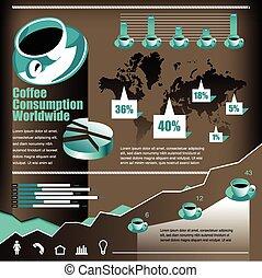 koffie stel, infographics