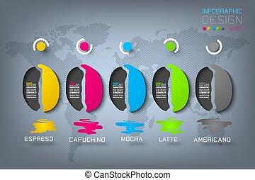koffie, zakelijk, vector, infographics, koffiehuis, art.