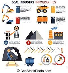 kohlenindustrie, infographics