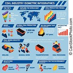 kohlenindustrie, isometrisch, infographics