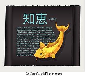 Koi Fish Parchment Banner Vector