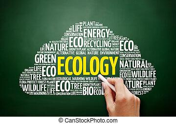 koláž, ekologie, vzkaz, mračno