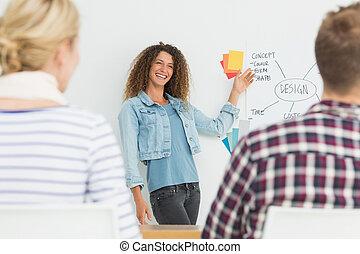 koledzy, projektant, jej, pojęcia, młody, przedstawiając, uśmiechanie się