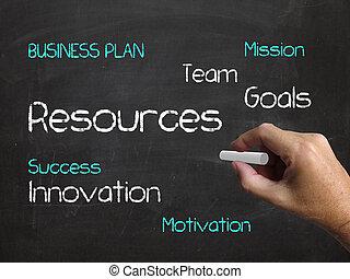 kollateral, resurs, ägodelar, betydelse, chalkboard, ...