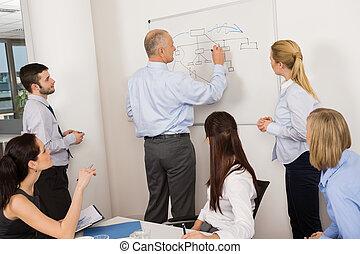 kollegen, besprechen, strategie, auf, whiteboard