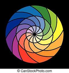 kolor, kolor, koło, koło, albo, dwanaście
