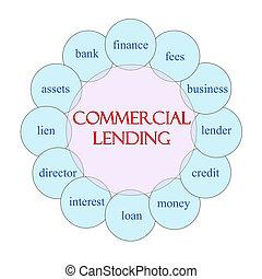 kommersiell, lånande, begrepp, ord, cirkulär