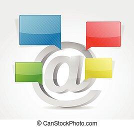 kommunikation, begriff, internet