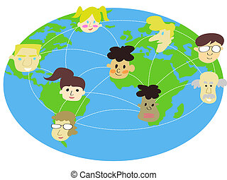kommunikation, global