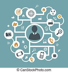 kommunikation, iconerne