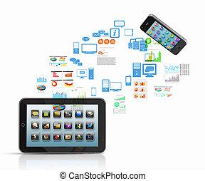 kommunikation, nymodig teknik