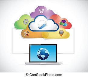 kommunikation, sammenhænge, computer, laptop, netværk