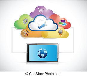 kommunikation, sammenhænge, computer netværk, tablet