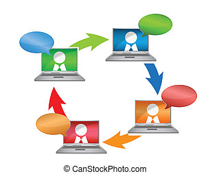 kommunikation, vernetzung, geschaeftswelt