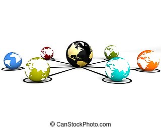 kommunikationer, globale