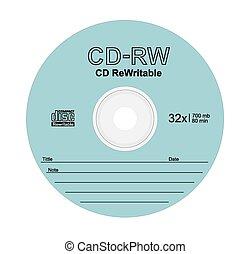 kompakte cd