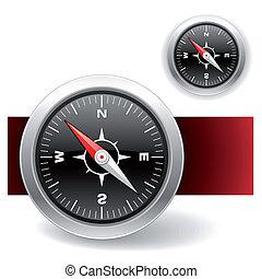 kompas, iconen