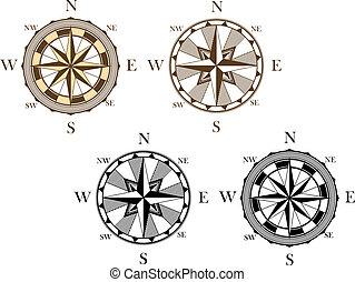 kompas, oud, tekens & borden