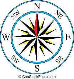 kompas, pictogram
