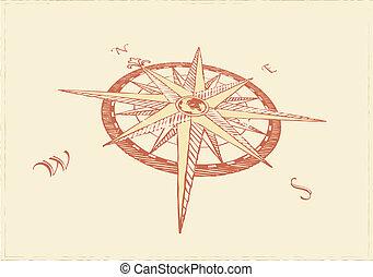kompass, windrose