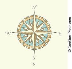 kompass, windrows
