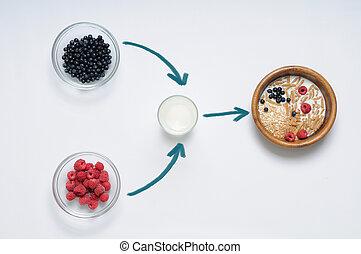komplet, organiczny, zdrowe jadło, wyroby, śniadanie