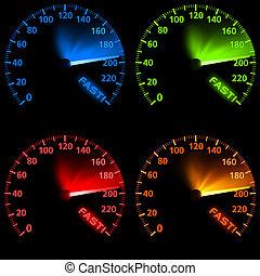 komplet, szybkościomierz