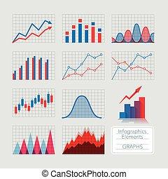 komplet, wykresy