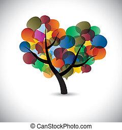 komunikacja, graphic., dialogs, pogawędka, symbols-, &, media, mowa, online, bańka, pogawędki, barwny, ilustracja, dyskusje, wyobrażenia, to, ikony, drzewo, etc, wektor, towarzyski, albo