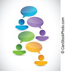 komunikacja, rozmaitość, handlowy zaludniają
