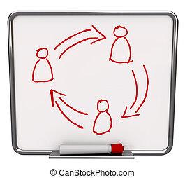 komunikacja, sieć, -, czysty, biały, obeschnięcie wycierają deskę