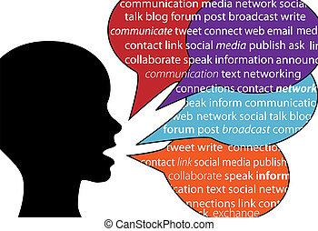 komunikacja, towarzyski, osoba, mowa, słówko, tekst