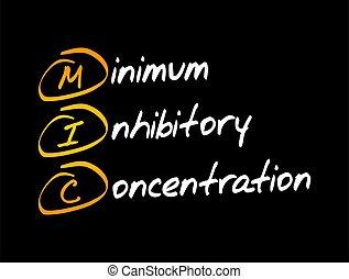 koncentration, -, inhibitory, mic, minimum