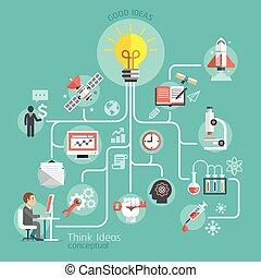 konceptualny, pojęcia, myśleć, design.