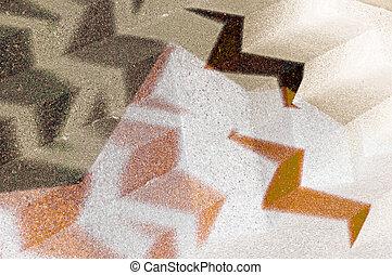 konkret, abstrakt
