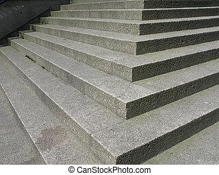 konkretny, kroki