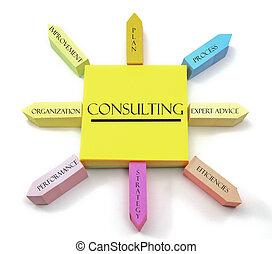 konsultera, begrepp, på, uppgjord, klistrig anteckningar