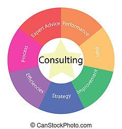 konsultera, cirkulär, begrepp, med, färger, och, stjärna