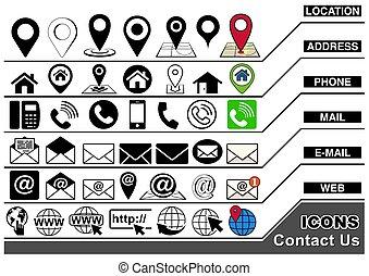 kontakt oss, kollektion, ikonen
