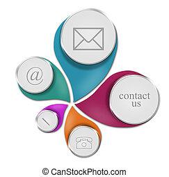 kontakt, zeichen & schilder