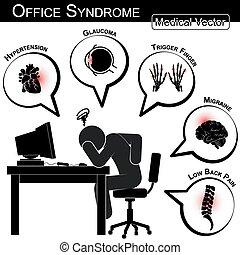 kontor, syndrom, (, hypertension, glaucoma, aftrækker, finger, migræne, lavtliggende, smerte tilbage, galdestenen, cystitis, stress, søvnløshed, peptisk mavesår, carpal tunnel syndrom, osv., )