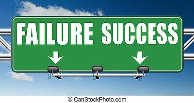 kontra, balsiker, siker