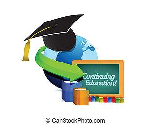 kontynuowanie, pojęcie, projektować, wykształcenie, ilustracja