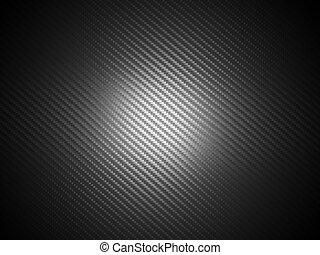 koolstof, vezel, achtergrond