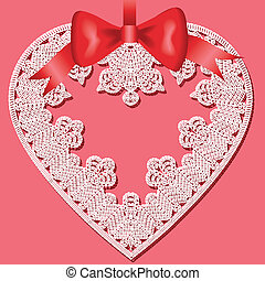 koordvormig hart