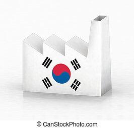 korea factory concept