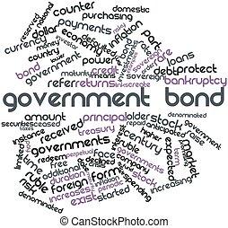 kormány, kötvény