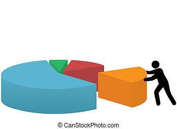 kort, pie, dele, stykke, person, sidste, marked, usiness